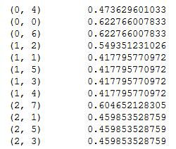Analytics In Python | Karmel Soft